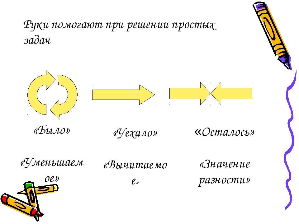 Руки помогают при решении простых задач