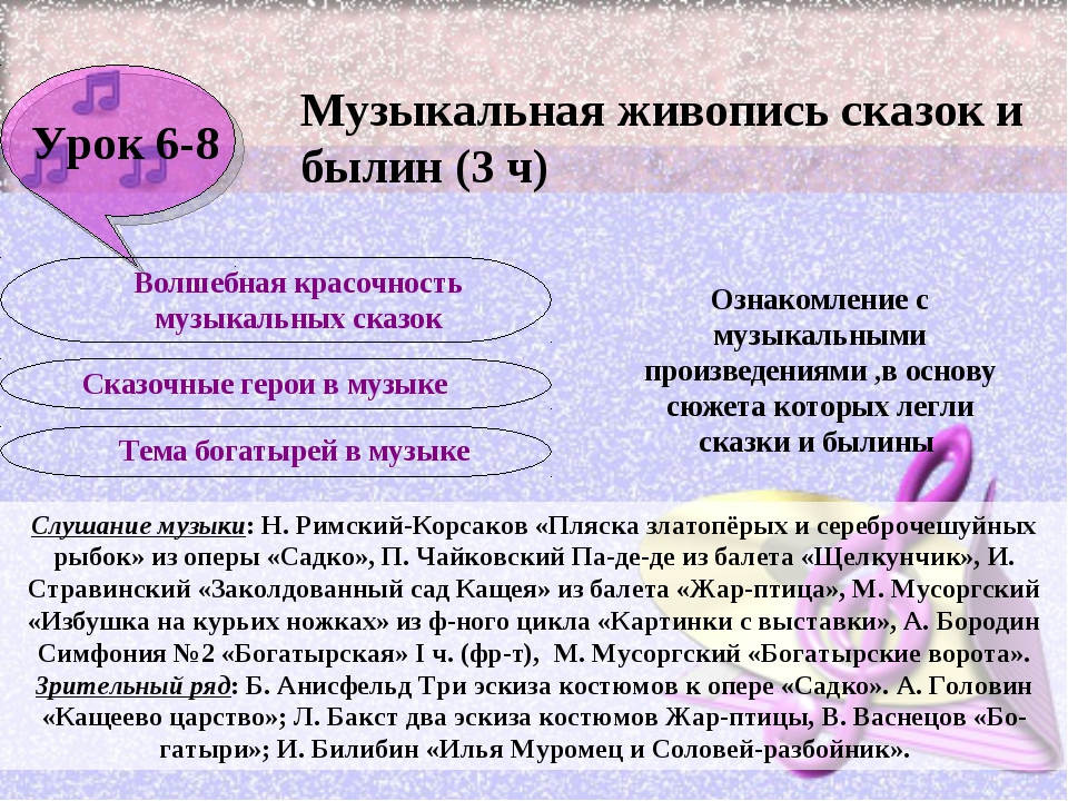 Урок 6-8 Ознакомление с музыкальными произведениями ,в основу сюжета которых...