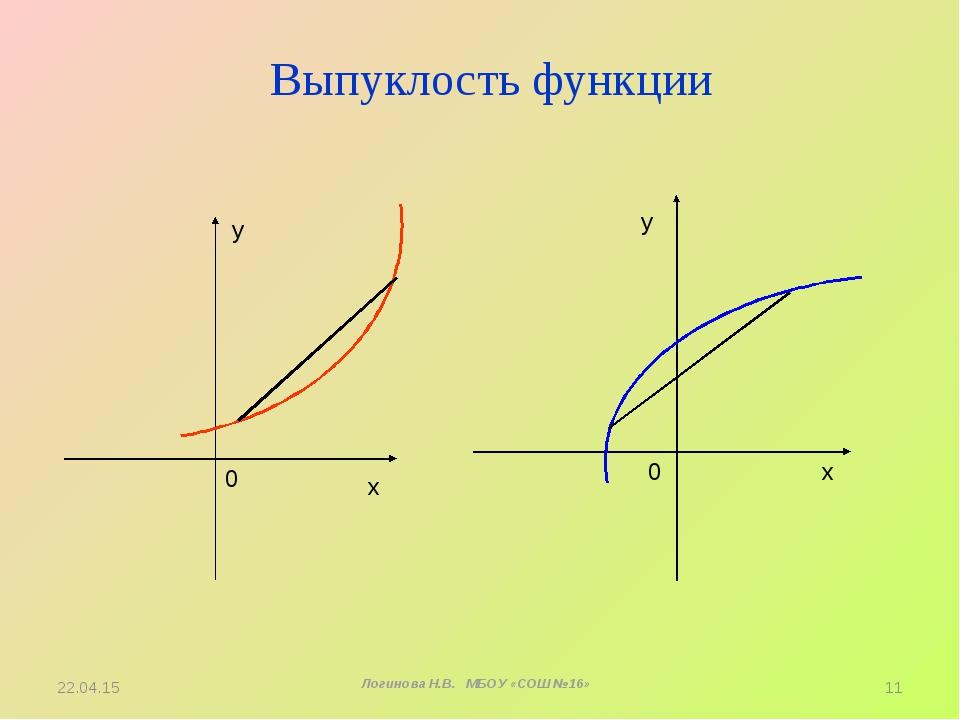 Выпуклость функции х у 0 х у 0 * Логинова Н.В. МБОУ «СОШ №16» *