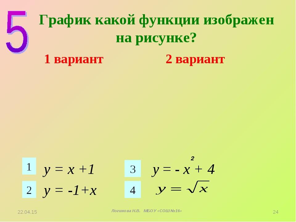 График какой функции изображен на рисунке? 1 вариант 2 вариант 1 2 3 4 у =...