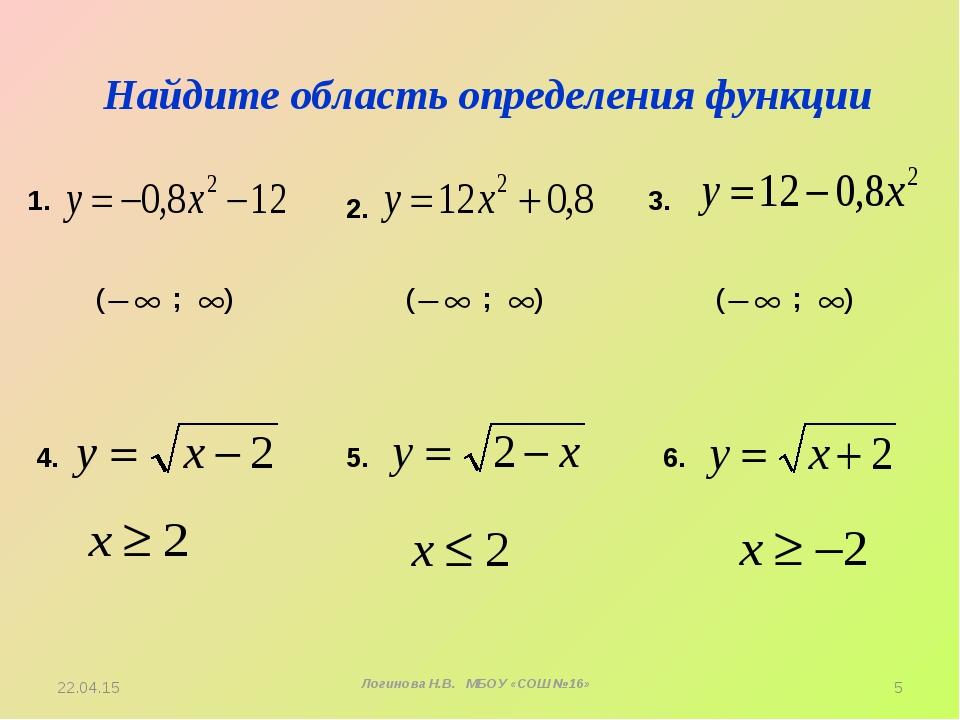 1. 2. 3. 4. 5. 6. Найдите область определения функции * Логинова Н.В. МБОУ «С...