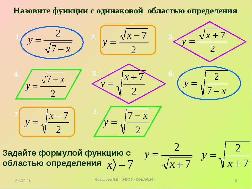 Назовите функции с одинаковой областью определения 1. 2. 3. 4. 5. 6. Задайте...