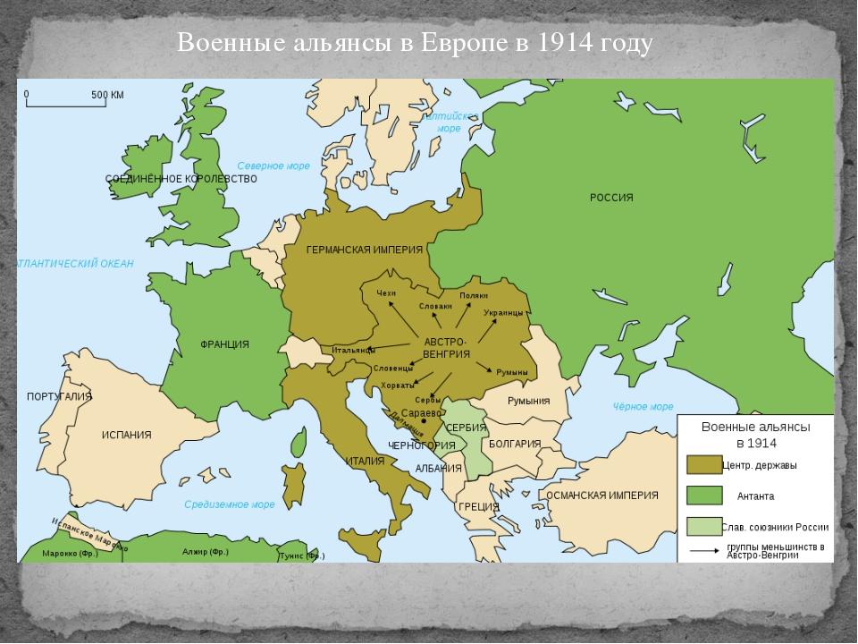 Военные альянсы в Европе в 1914 году