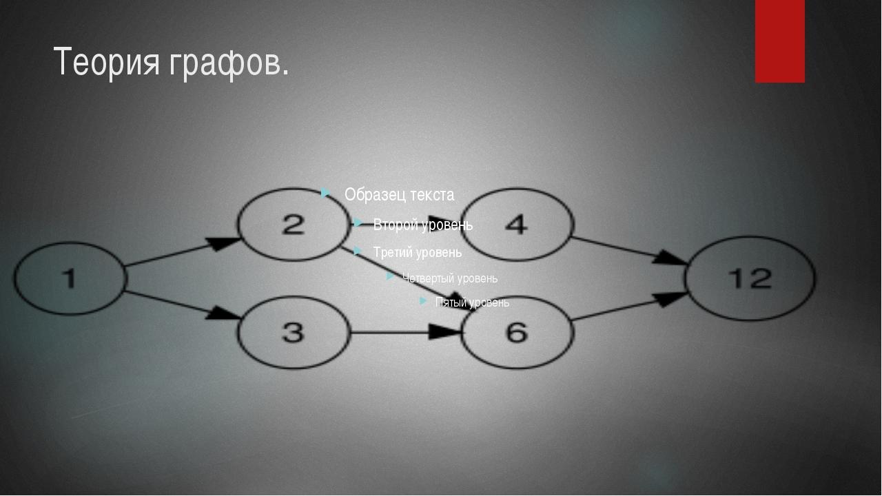 Теория графов.