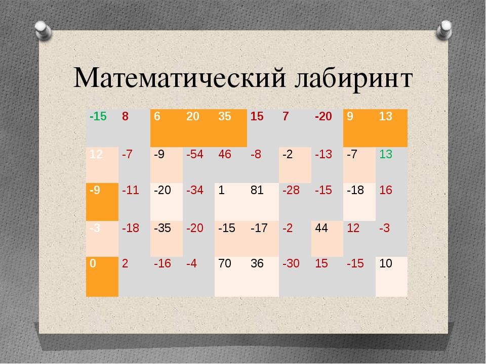 Зашифрованные примеры 1077 а б в г з м т б 1078 а б в г е ь ж к 1081 а б в г...