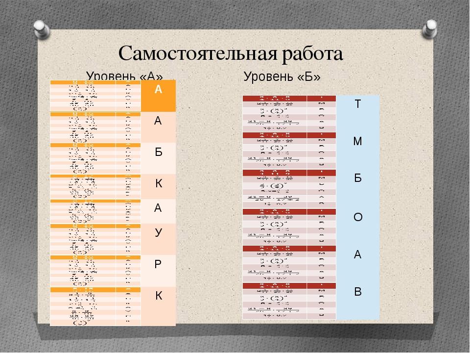 Математический цветок -5 -1/5 -1 3 -3 8 0 -4