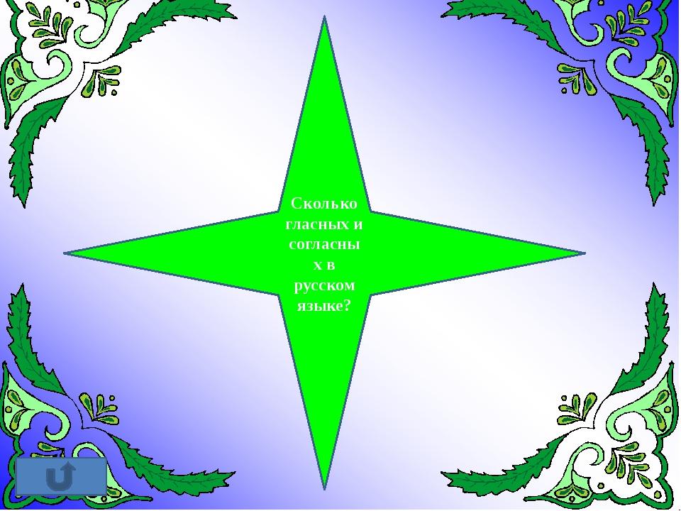 уровень гулжаркын ержан динара айбек анара дарын угадайка гнездышка Звездный...