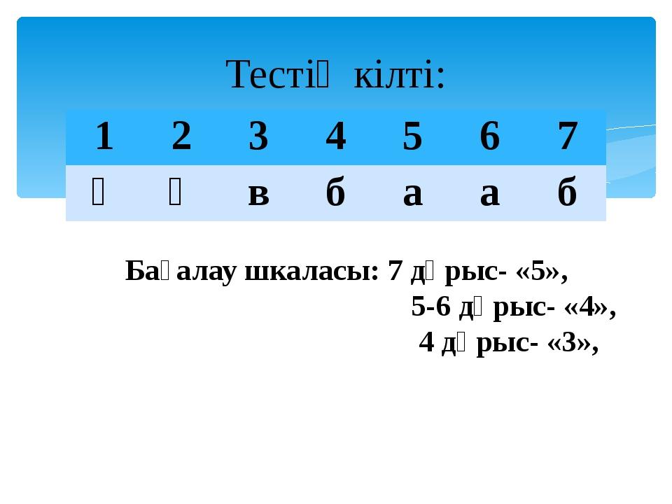 10. Алгоритмнің қандай қасиеттері бар: А Б В Дискретті, анық, жалпылылық, нәт...