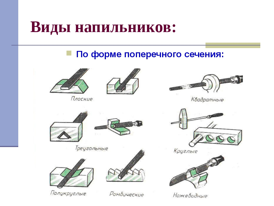 Виды напильников: По форме поперечного сечения: