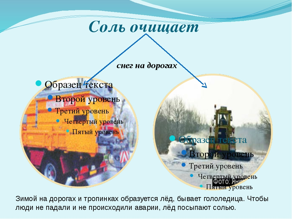 Соль очищает снег на дорогах Зимой на дорогах и тропинках образуется лёд, быв...