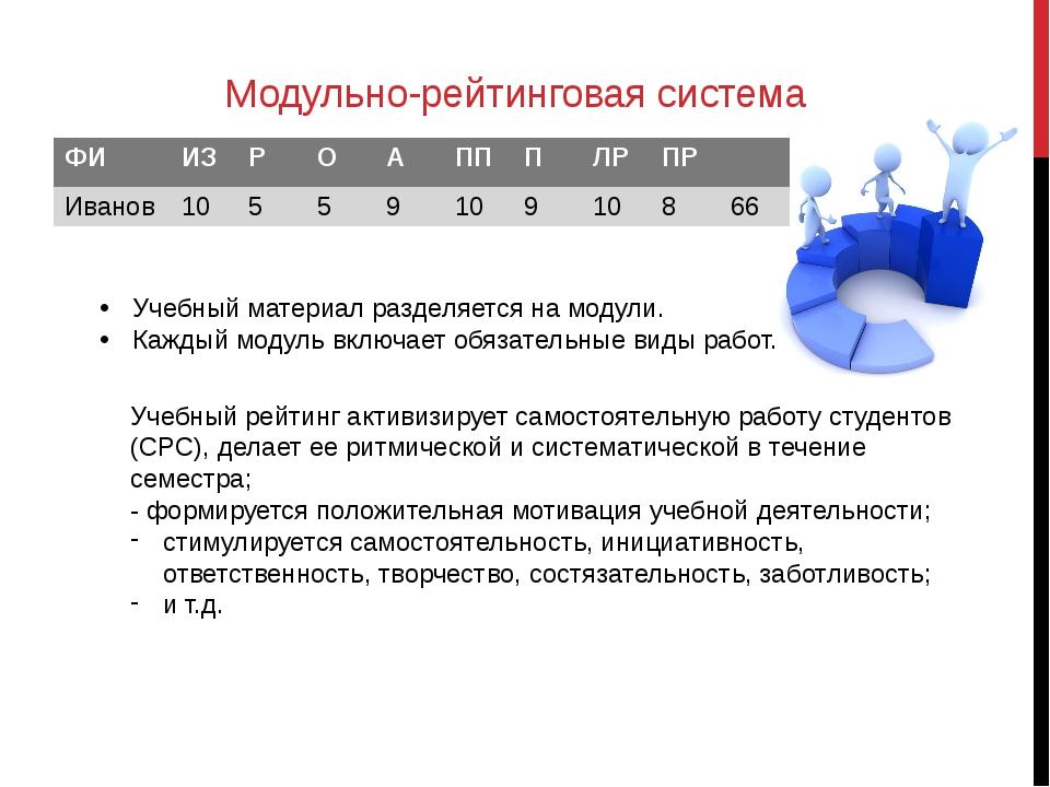 Модульно-рейтинговая система Учебный материал разделяется на модули. Каждый м...
