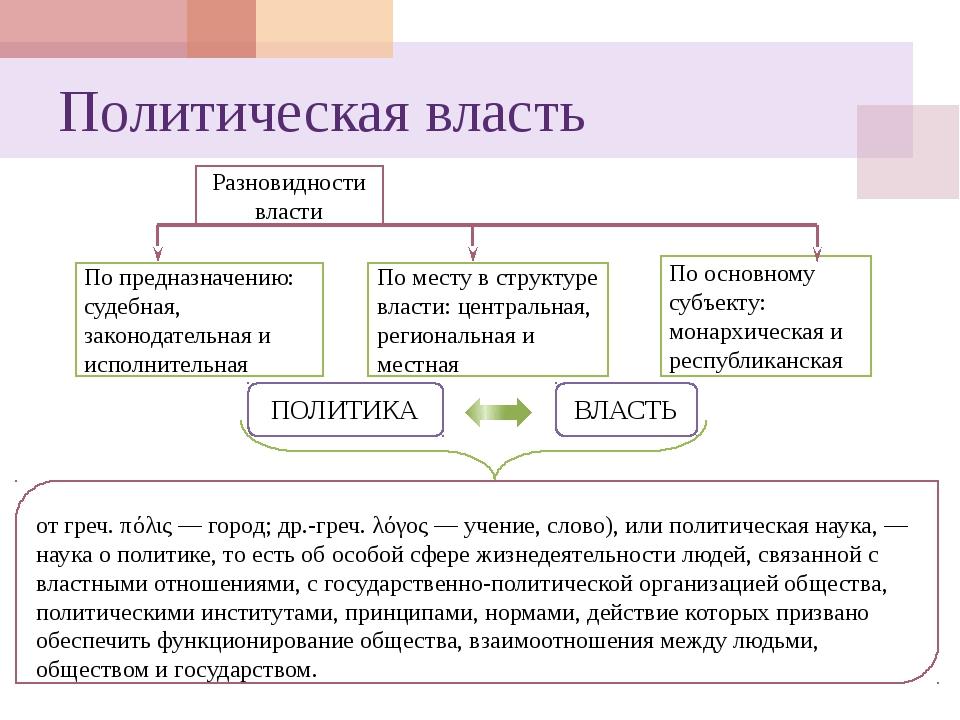 Государственная власть Государственная власть - это способ руководства (управ...