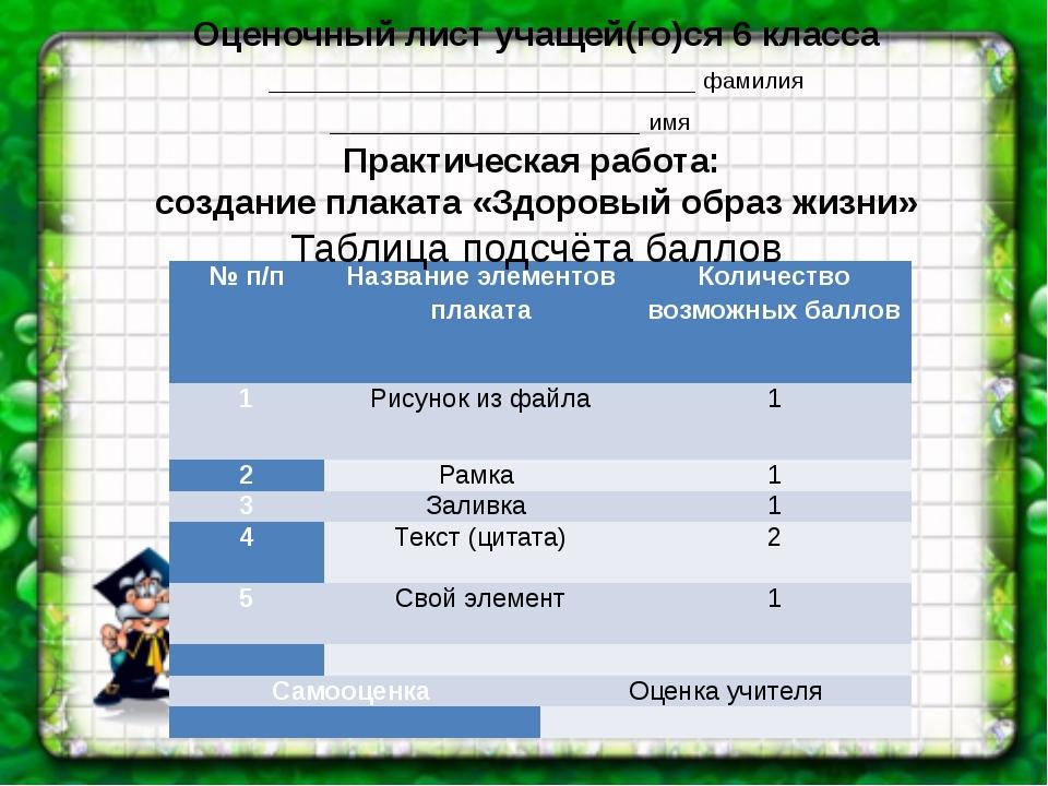 Оценочный лист учащей(го)ся 6 класса ______________________ фамилия _________...