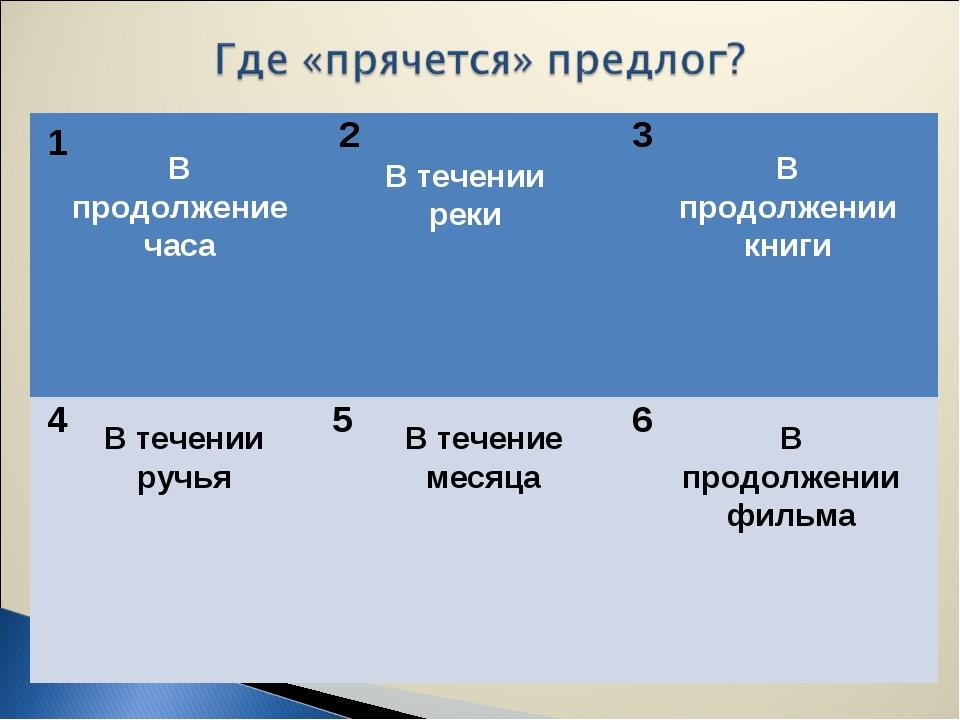1 2 3 4 5 6 В продолжение часа В течении реки В продолжении книги В течении р...