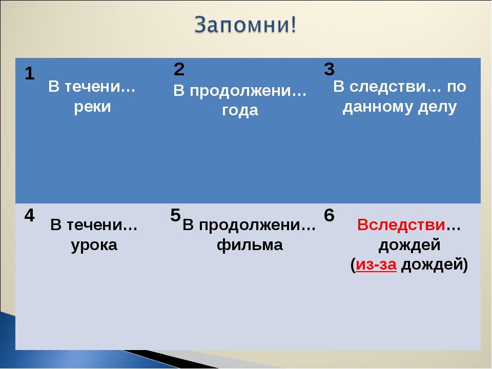 1 2 3 4 5 6 В течени… реки В продолжени… года В следстви… по данному делу В т...