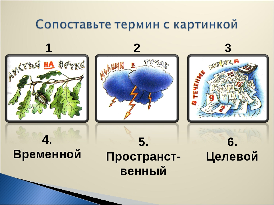 4. Временной 5. Пространст-венный 6. Целевой 1 2 3