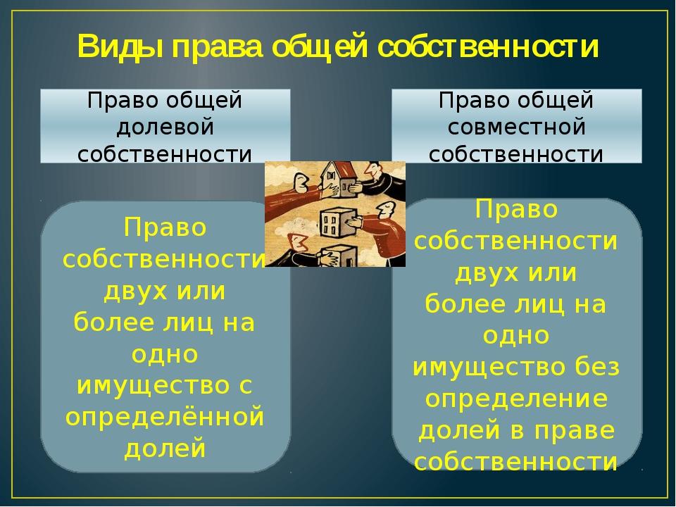 Виды права общей собственности Право общей долевой собственности Право общей...