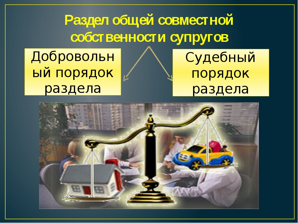 Раздел общей совместной собственности супругов Добровольный порядок раздела С...