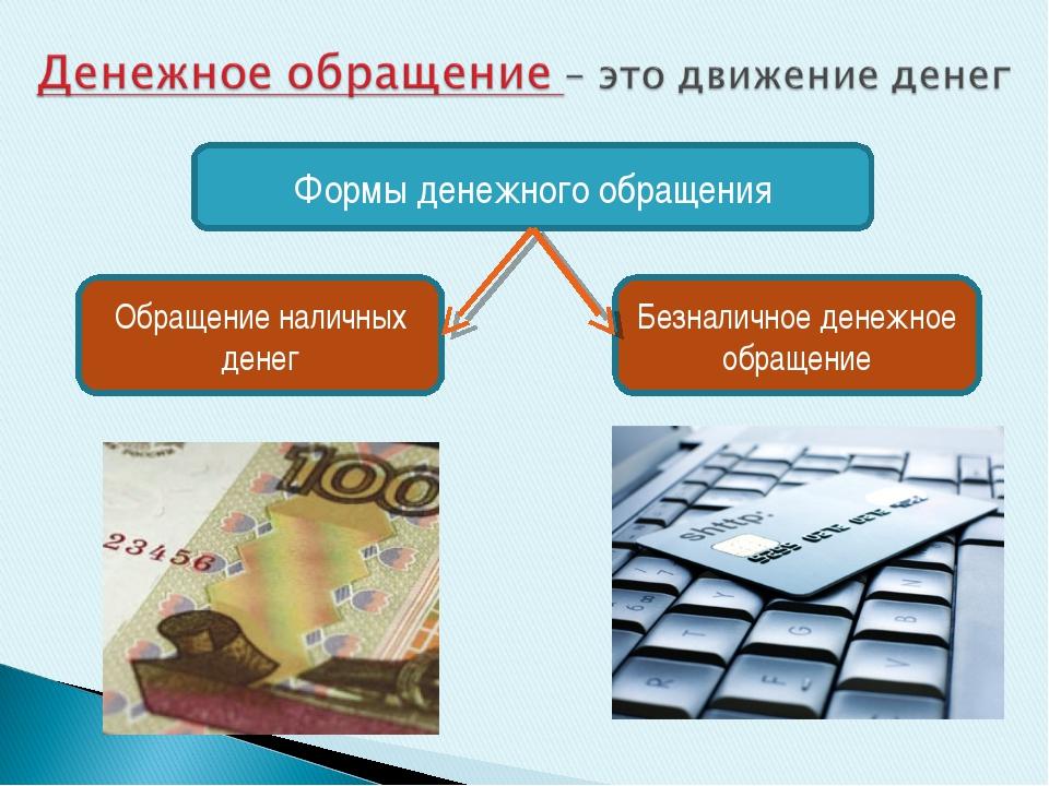 Формы денежного обращения Безналичное денежное обращение Обращение наличных д...