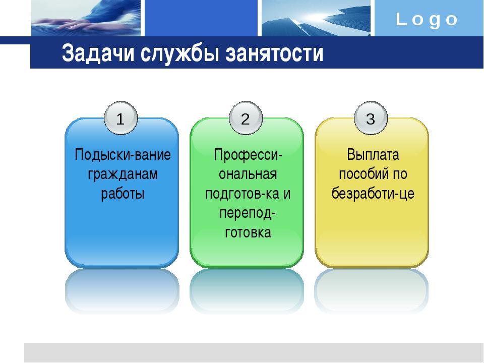 Задачи службы занятости 1 Подыски-вание гражданам работы 2 Професси-ональная...