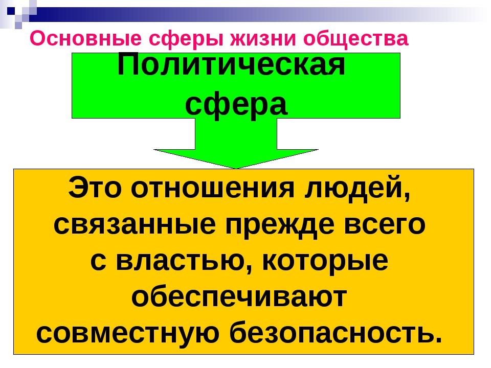 Основные сферы жизни общества Политическая сфера Это отношения людей, связанн...