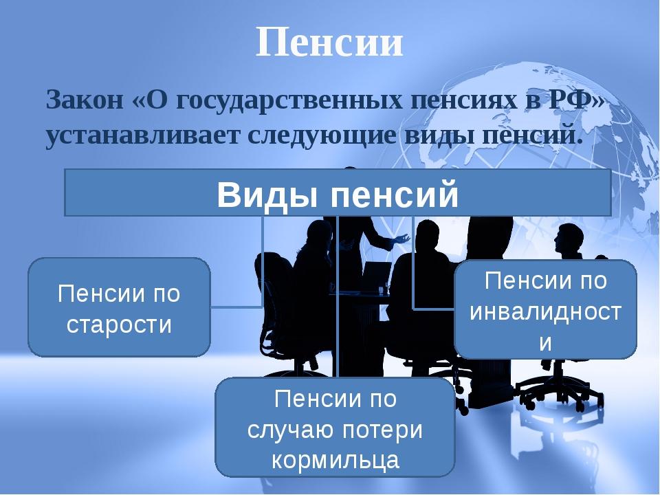 Пенсии Закон «О государственных пенсиях в РФ» устанавливает следующие виды пе...