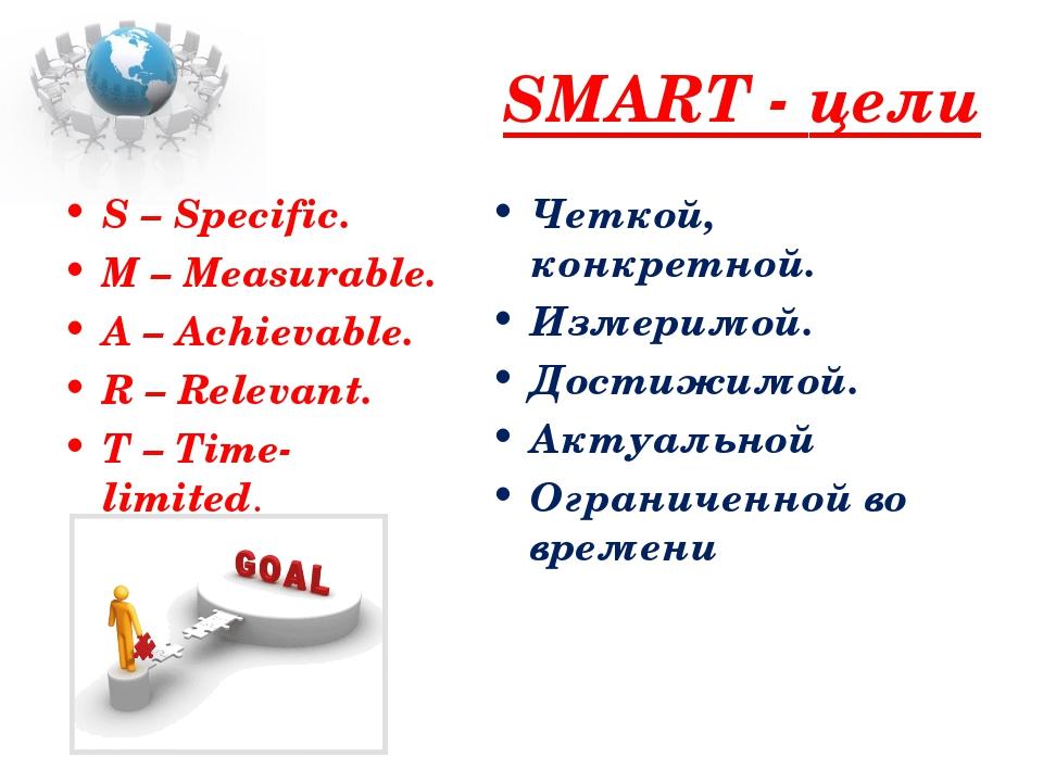 SMART - цели S – Specific. М – Measurable. А – Achievable. R – Relevant. Т –...