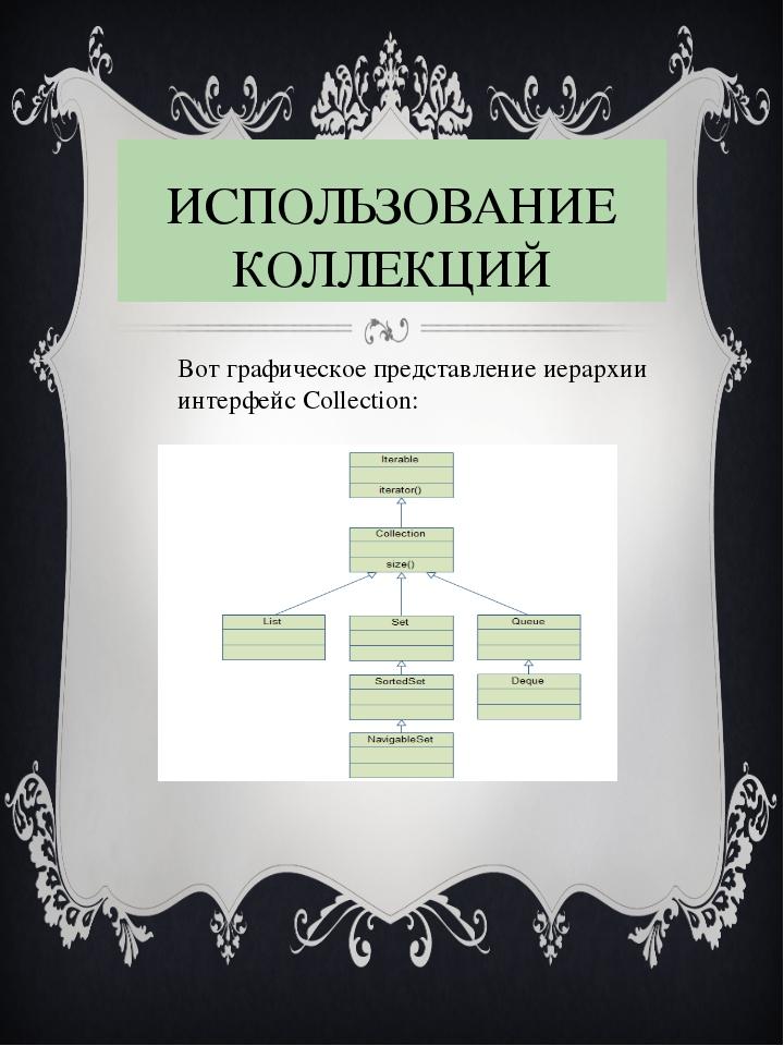ИСПОЛЬЗОВАНИЕ КОЛЛЕКЦИЙ Вот графическое представление иерархии интерфейс Coll...