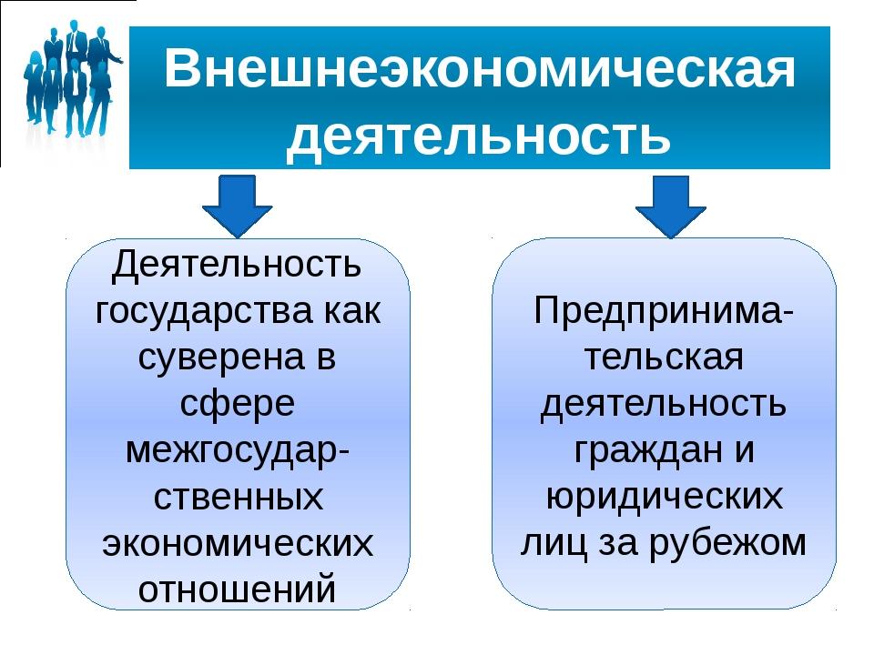 Внешнеэкономическая деятельность Деятельность государства как суверена в сфер...