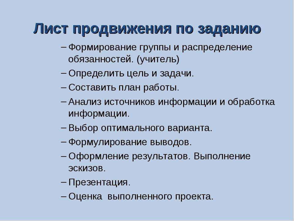 Лист продвижения по заданию Формирование группы и распределение обязанностей....