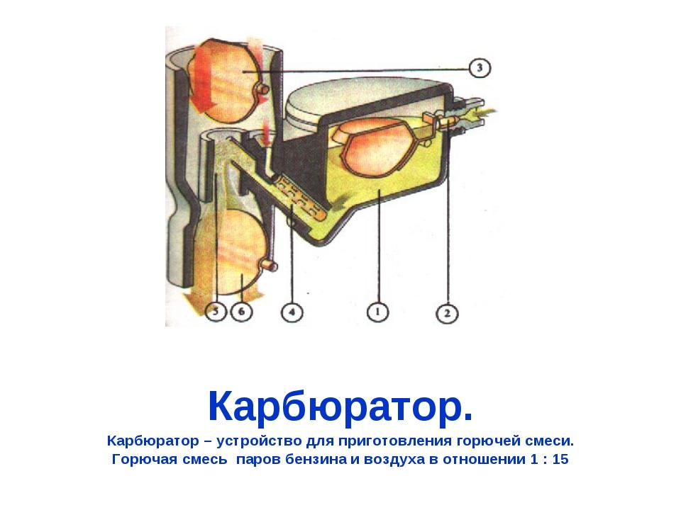 Карбюратор. Карбюратор – устройство для приготовления горючей смеси. Горючая...