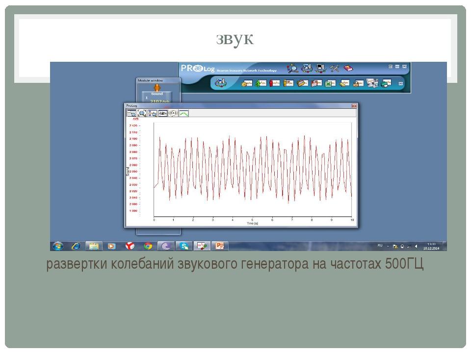 звук развертки колебаний звукового генератора на частотах 500ГЦ