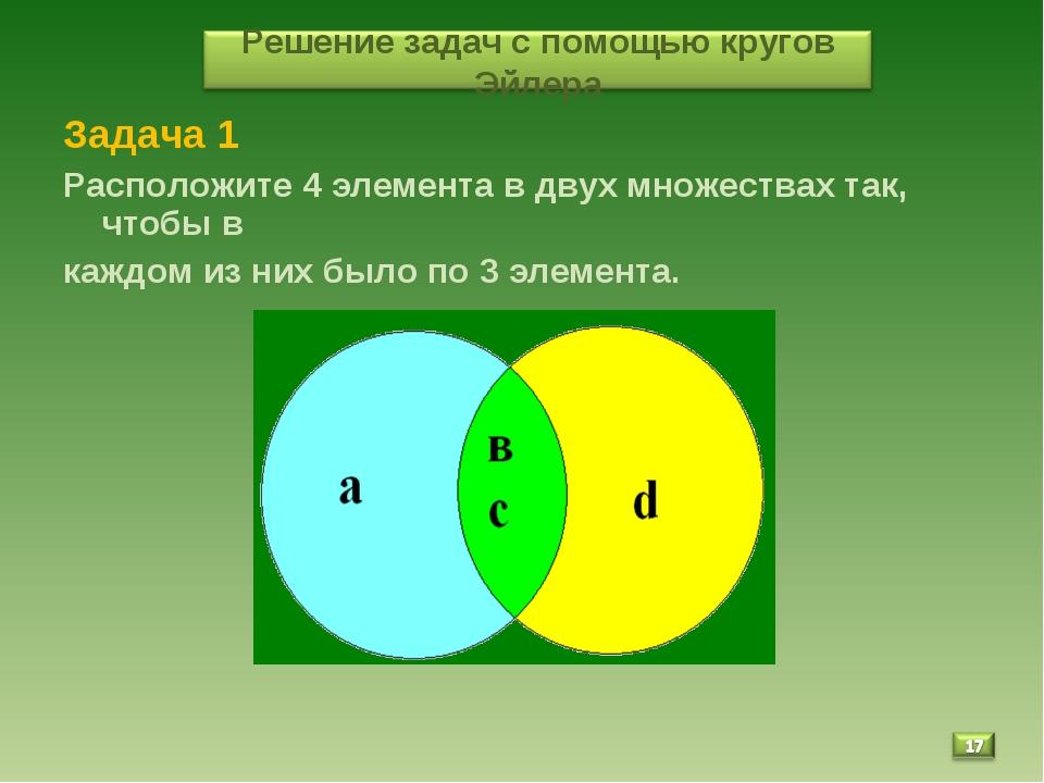 * Задача 1 Расположите 4 элемента в двух множествах так, чтобы в каждом из ни...