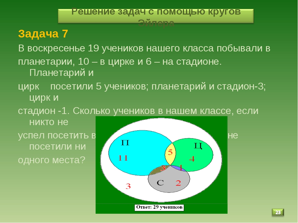 * Задача 7 В воскресенье 19 учеников нашего класса побывали в планетарии, 10...