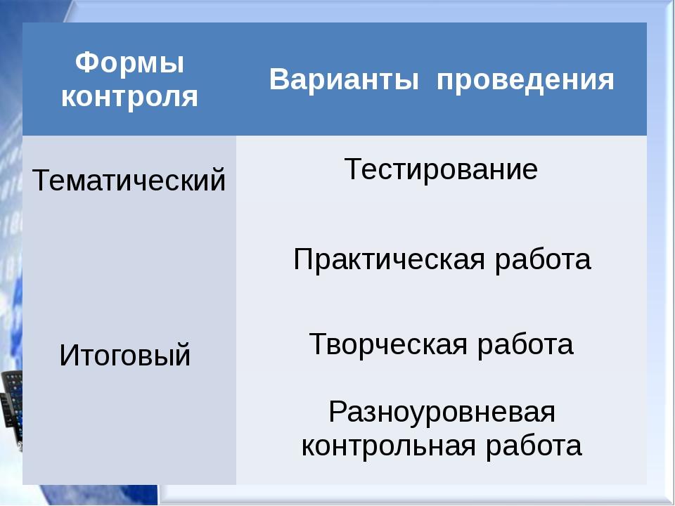 Формы контроля Варианты проведения Тематический Тестирование Практическая ра...