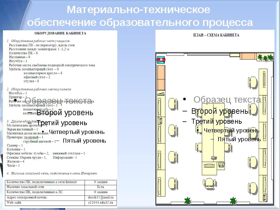 Материально-техническое обеспечение образовательного процесса Наряду с продел...