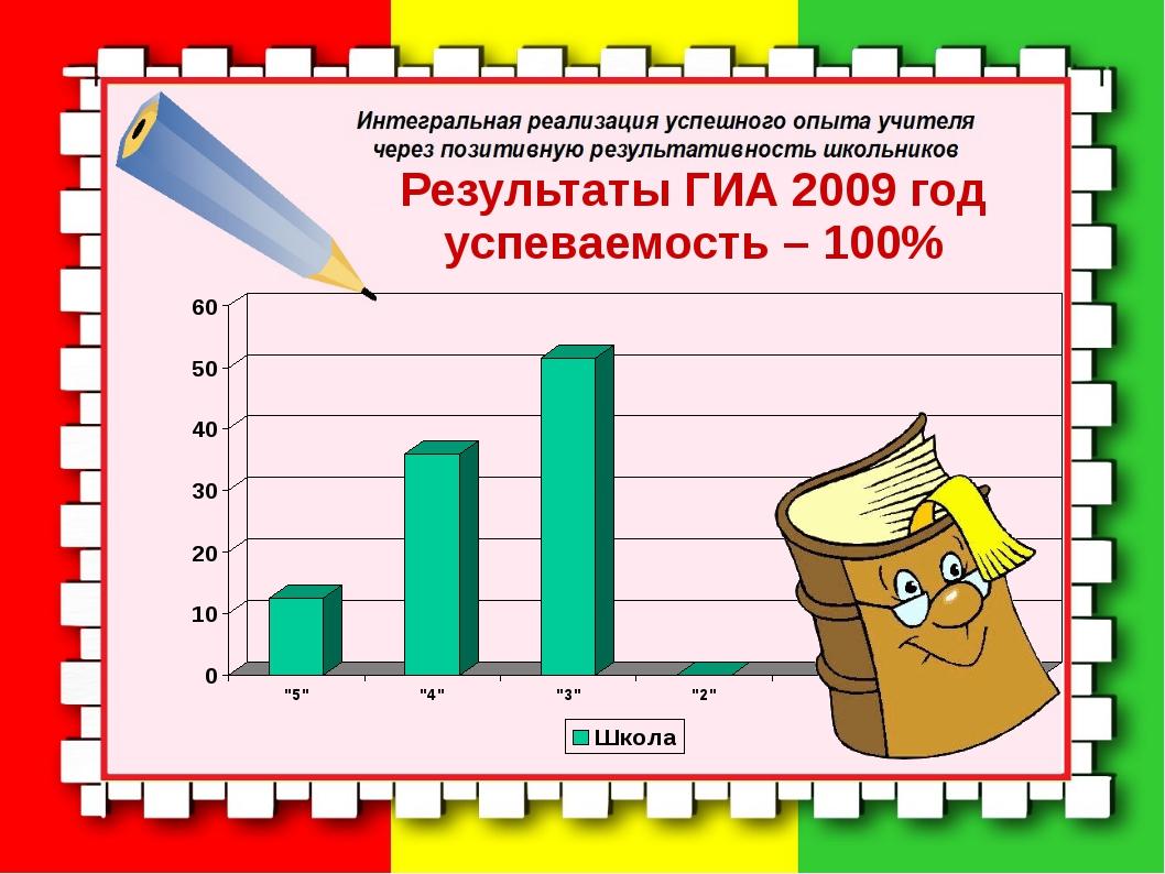 Результаты ГИА 2009 год успеваемость – 100%