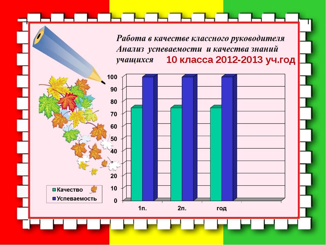 10 класса 2012-2013 уч.год