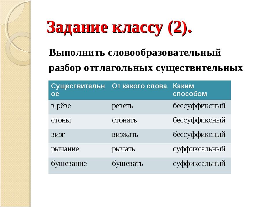 Задание классу (2). Выполнить словообразовательный разбор отглагольных сущест...