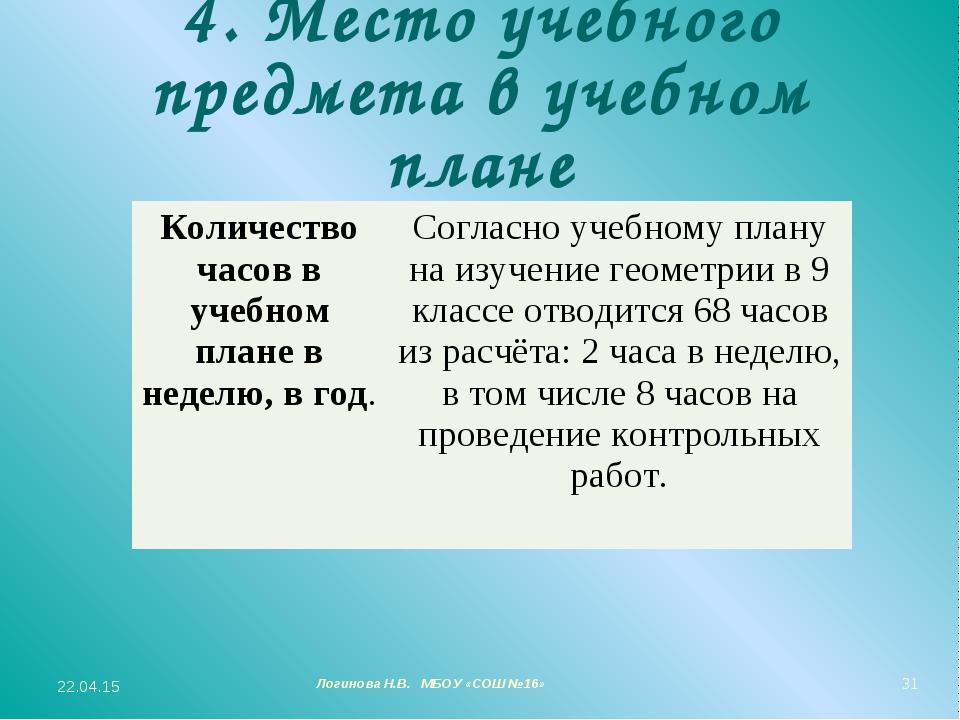 4. Место учебного предмета в учебном плане * Логинова Н.В. МБОУ «СОШ №16» * К...