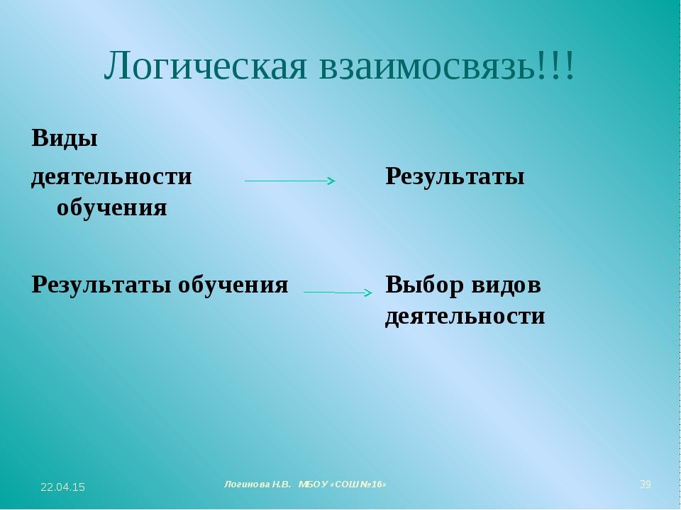 Логическая взаимосвязь!!! Виды деятельности  Результаты обучения Результаты...
