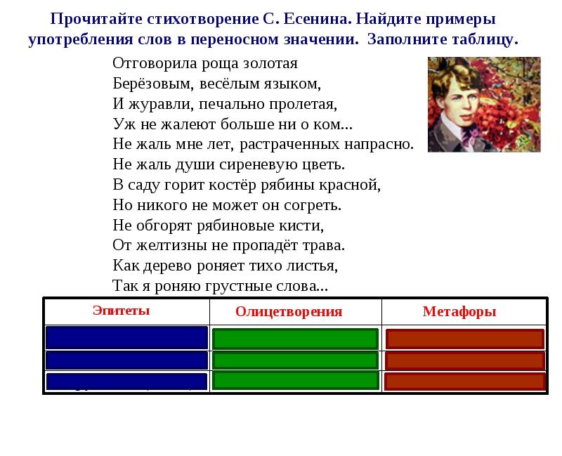 Прочитайте стихотворение С. Есенина. Найдите примеры употребления слов в пере...