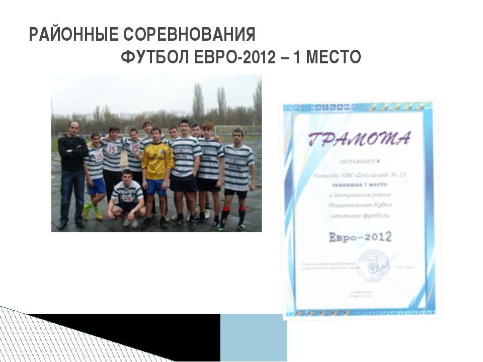 РАЙОННЫЕ СОРЕВНОВАНИЯ ФУТБОЛ ЕВРО-2012 – 1 МЕСТО
