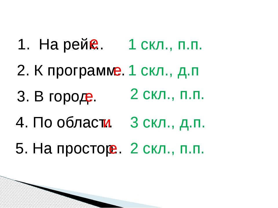1. На рейк.. е 1 скл., п.п. 2. К программ.. е 1 скл., д.п 3. В город.. е 2 ск...