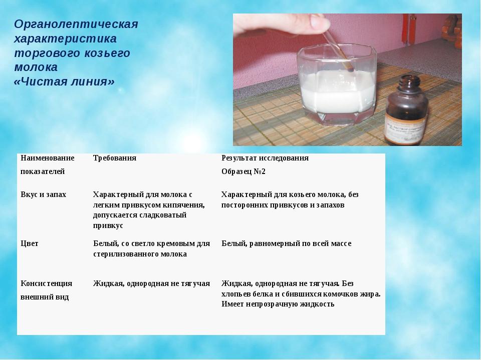 Органолептическая характеристика торгового козьего молока «Чистая линия» Наи...
