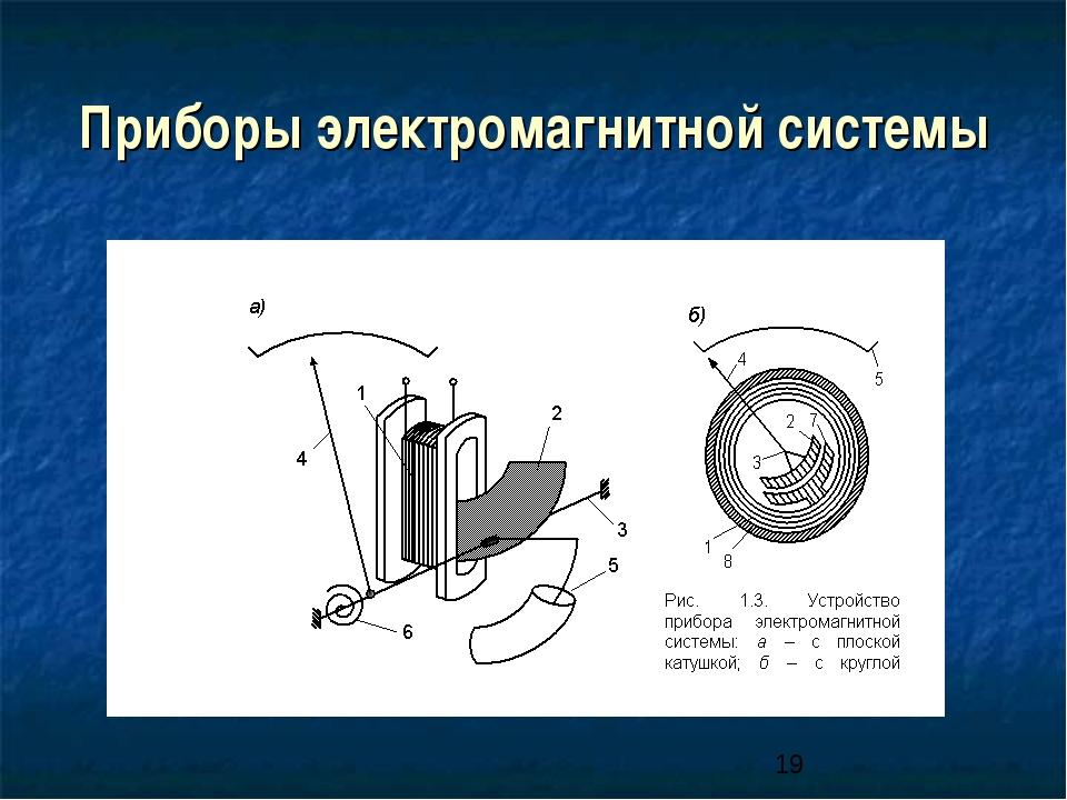 Приборы электромагнитной системы