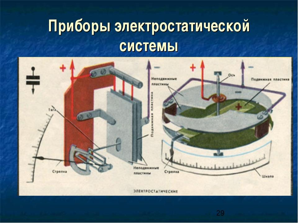 Приборы электростатической системы