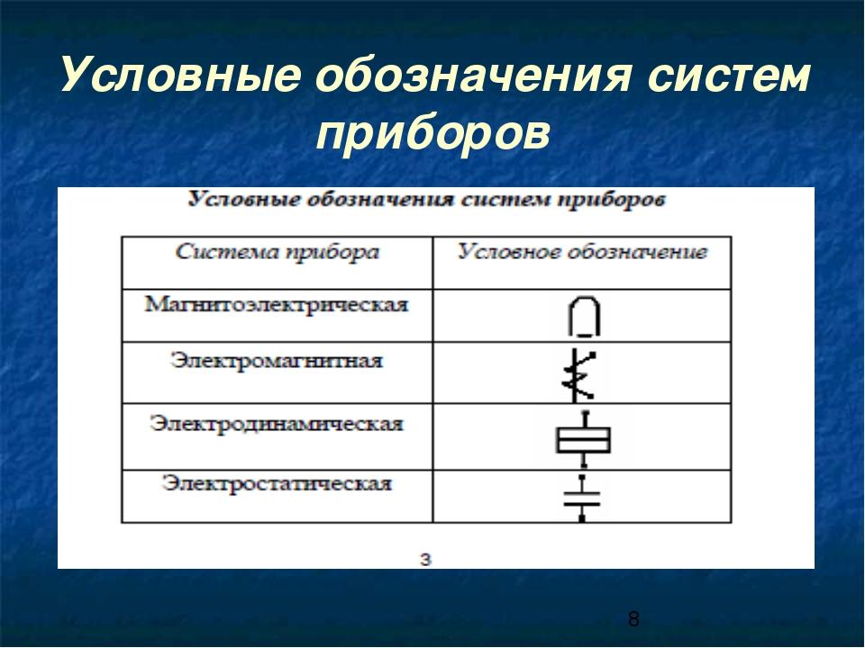 Условные обозначения систем приборов
