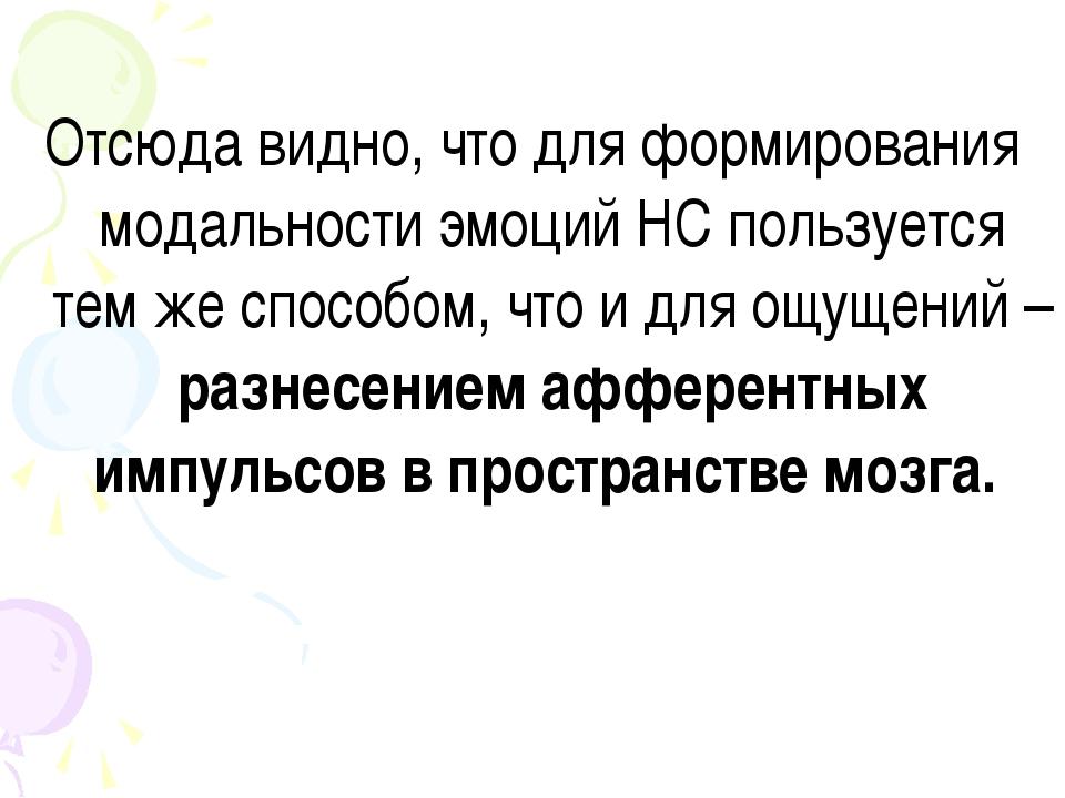 Отсюда видно, что для формирования модальности эмоций НС пользуется тем же с...