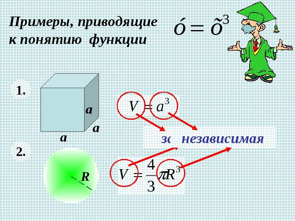Примеры, приводящие к понятию функции 1. 2. а а а R зависимая независимая